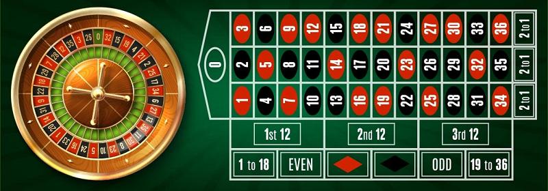 roulette tại V9bet