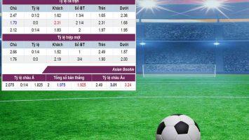 Giải thích tỷ lệ cá cược bóng đá
